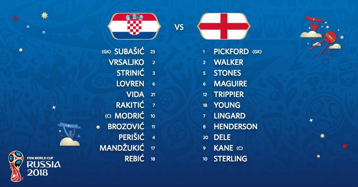 مونديال 2018| التشكيلة الرسمية لمنتخبي كرواتيا وانجلترا