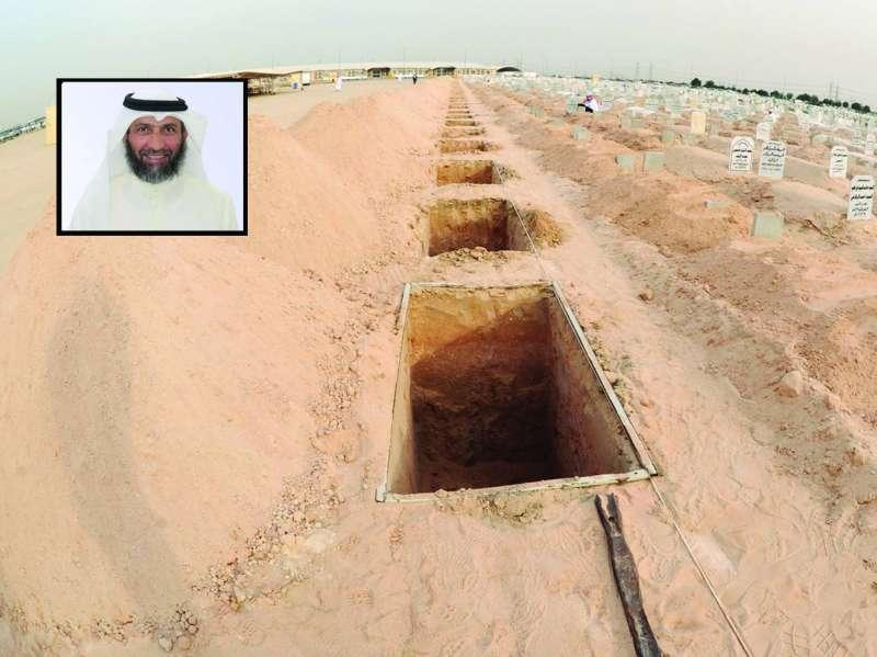 الكويت ترفض السماح بحرق الجثث